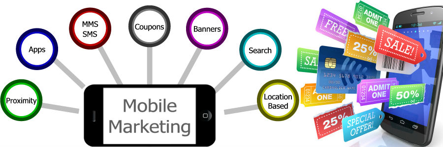 mobile-marketing-banner