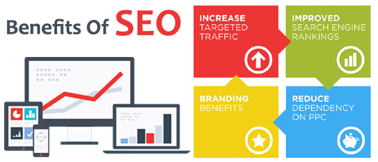 Image result for SEO Services: What Benefits Do They Offer?